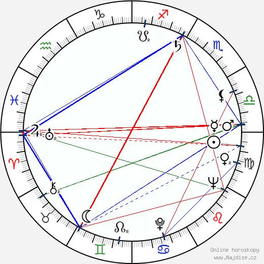 Jack Kelly wikipedie wiki 2018, 2019 horoskop