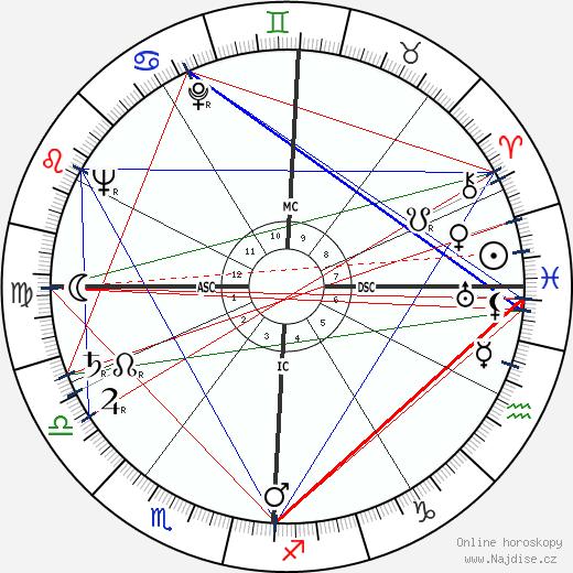 Jack Kerouac wikipedie wiki 2018, 2019 horoskop
