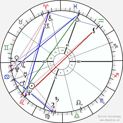 Jack Kramer wikipedie wiki 2019, 2020 horoskop
