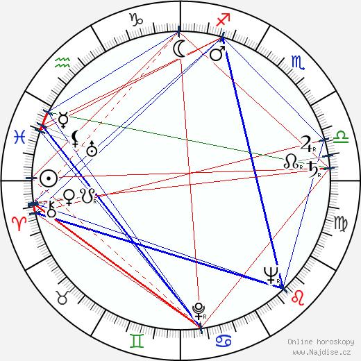 Jack Kruschen wikipedie wiki 2019, 2020 horoskop