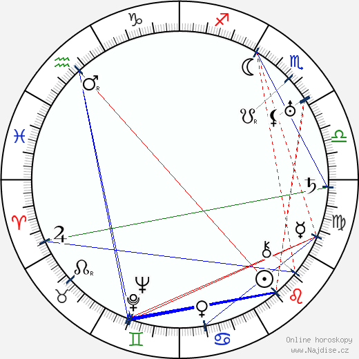 Jack L. Warner wikipedie wiki 2018, 2019 horoskop
