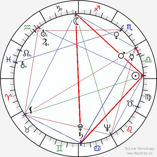 Jack La Lanne wikipedie wiki 2017, 2018 horoskop