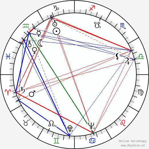 Jack Mercer wikipedie wiki 2017, 2018 horoskop