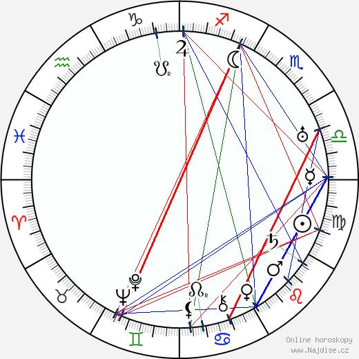 Jack Norton wikipedie wiki 2018, 2019 horoskop