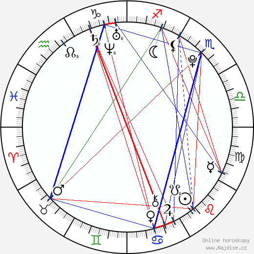 Jack O'Connell wikipedie wiki 2018, 2019 horoskop