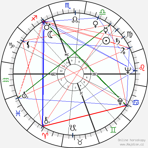 Jack Warden wikipedie wiki 2019, 2020 horoskop