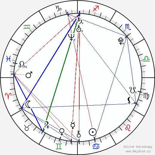 Jack Whitehall wikipedie wiki 2020, 2021 horoskop