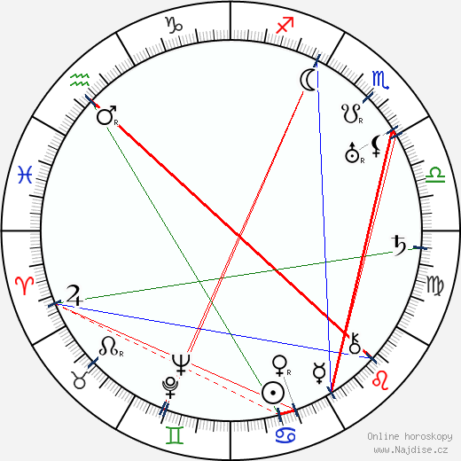 Jack Yellen wikipedie wiki 2018, 2019 horoskop