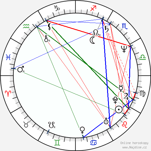 Jackée Harry wikipedie wiki 2019, 2020 horoskop