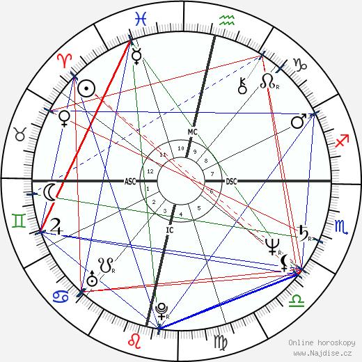 Jackie Chan wikipedie wiki 2018, 2019 horoskop