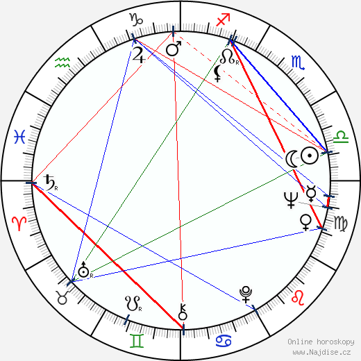 Jackie Collins wikipedie wiki 2018, 2019 horoskop