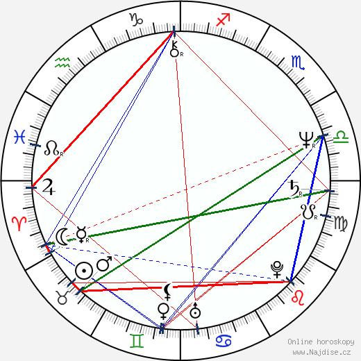 Jackie Jackson wikipedie wiki 2018, 2019 horoskop