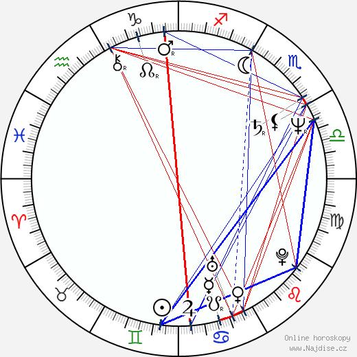 Jackie Kong wikipedie wiki 2018, 2019 horoskop