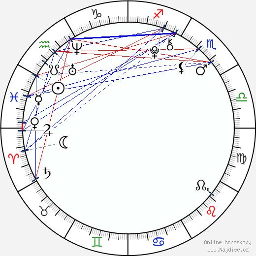 Jackson Pace wikipedie wiki 2019, 2020 horoskop