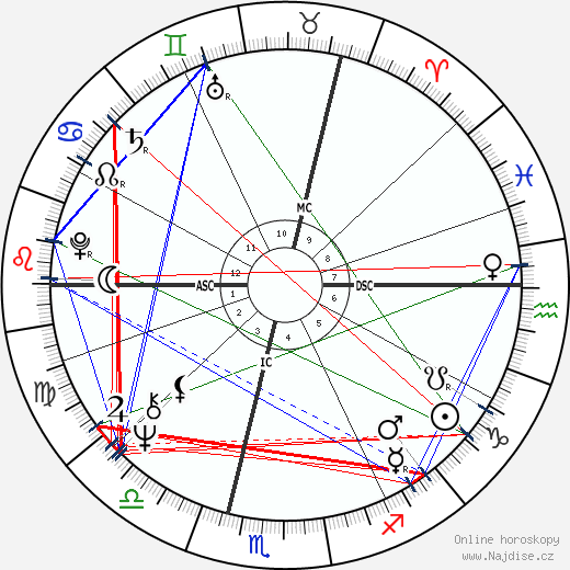 Jacky Ickx wikipedie wiki 2019, 2020 horoskop