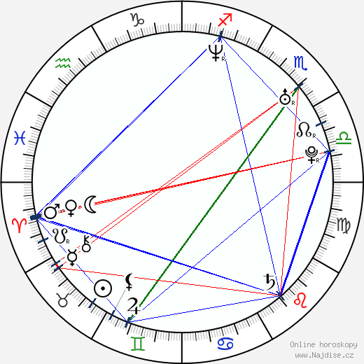 Jacky Ido wikipedie wiki 2017, 2018 horoskop