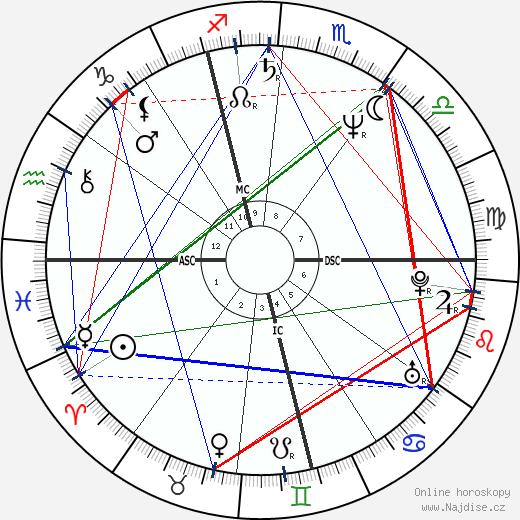 Jacky Jacobe wikipedie wiki 2019, 2020 horoskop