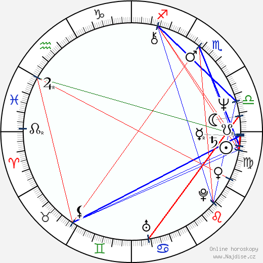 Jacky Robert wikipedie wiki 2019, 2020 horoskop