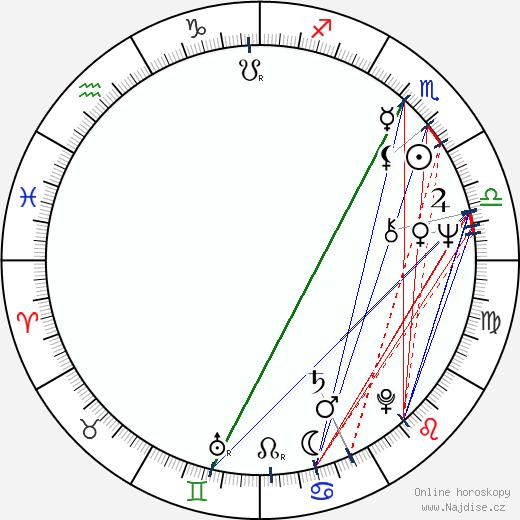 Jaclyn Smith wikipedie wiki 2020, 2021 horoskop