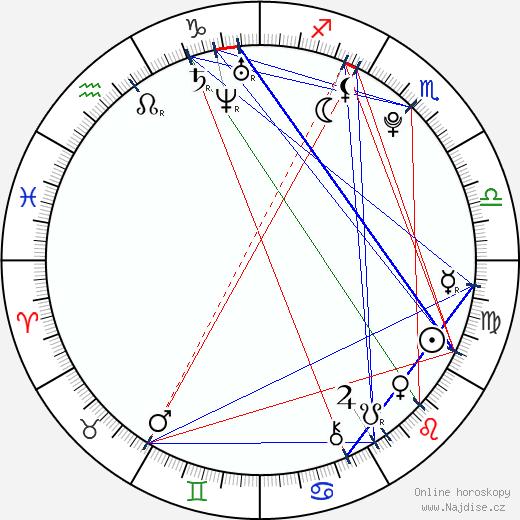 Jacob Davich wikipedie wiki 2018, 2019 horoskop