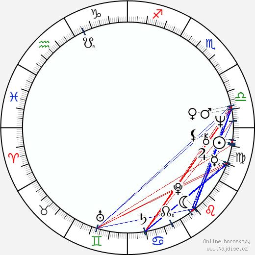 Jacqueline Bisset wikipedie wiki 2020, 2021 horoskop