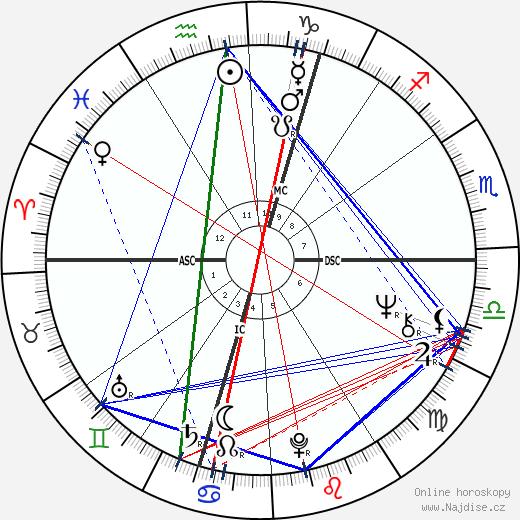 Jacqueline du Pré wikipedie wiki 2017, 2018 horoskop