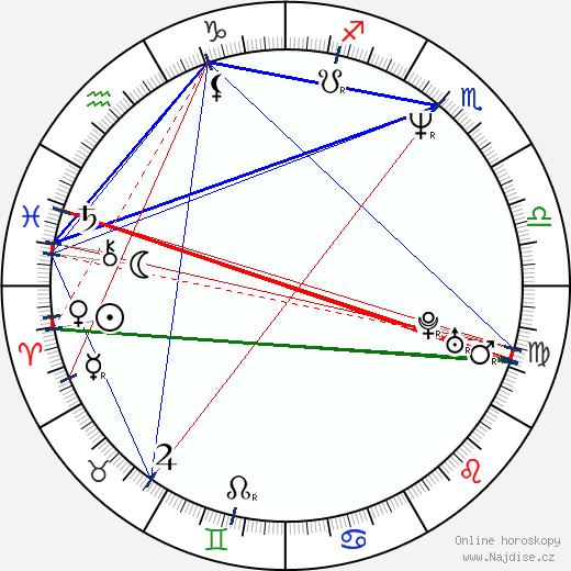 Jacqueline Kim wikipedie wiki 2018, 2019 horoskop