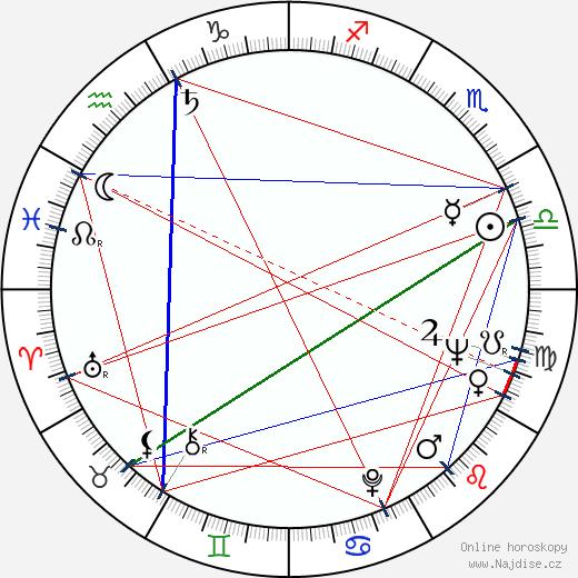 Jacqueline Laurence wikipedie wiki 2019, 2020 horoskop