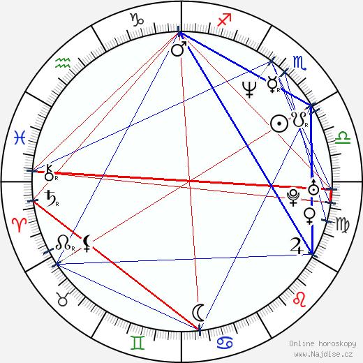 Jacqueline McKenzie wikipedie wiki 2019, 2020 horoskop