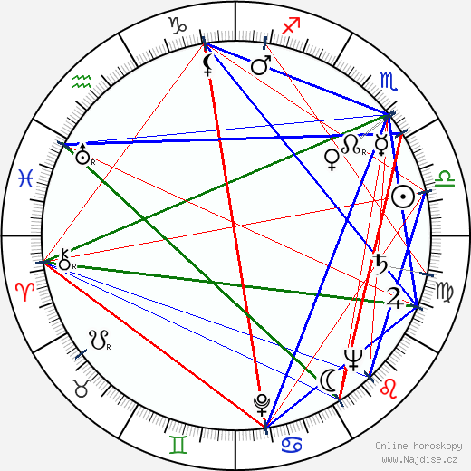 Jacqueline Pagnol wikipedie wiki 2018, 2019 horoskop