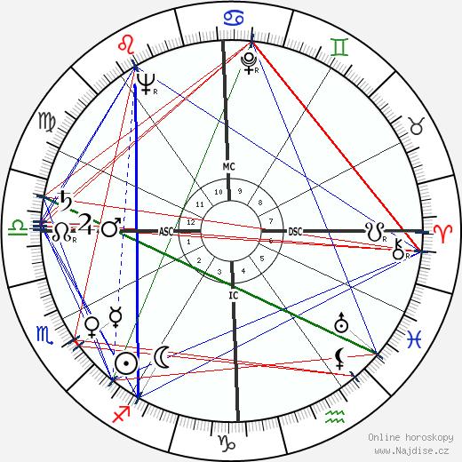 Jacqueline Stallone wikipedie wiki 2018, 2019 horoskop