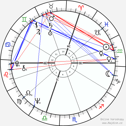 Jacques Ayotte wikipedie wiki 2018, 2019 horoskop