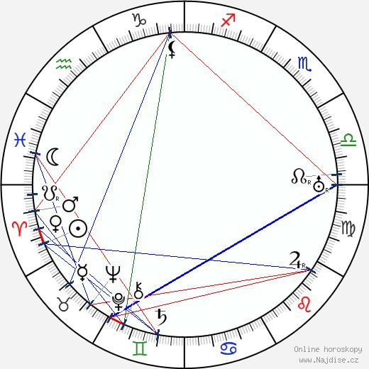 Jacques Baumer wikipedie wiki 2018, 2019 horoskop