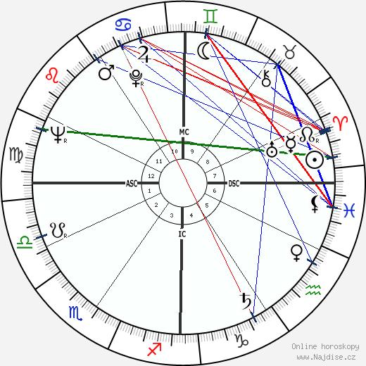 Jacques Bens wikipedie wiki 2019, 2020 horoskop