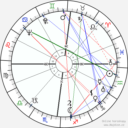 Jacques Corrèze wikipedie wiki 2020, 2021 horoskop