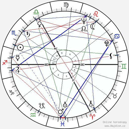 Jacques Ertaud wikipedie wiki 2019, 2020 horoskop