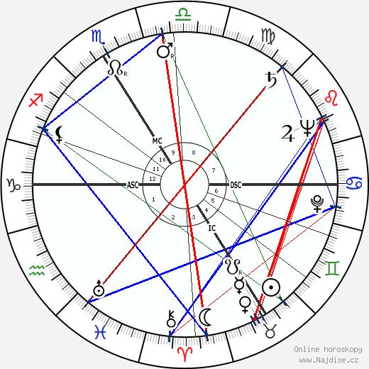 Jacques François wikipedie wiki 2017, 2018 horoskop