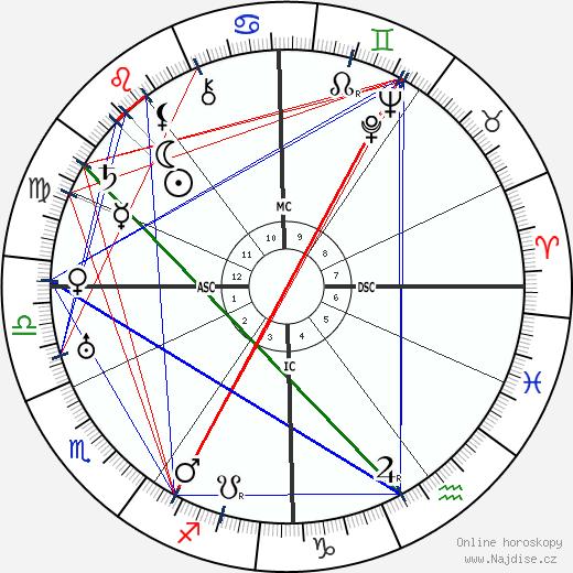 Jacques Ibert wikipedie wiki 2017, 2018 horoskop