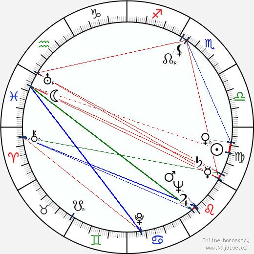 Jacques Marin wikipedie wiki 2019, 2020 horoskop
