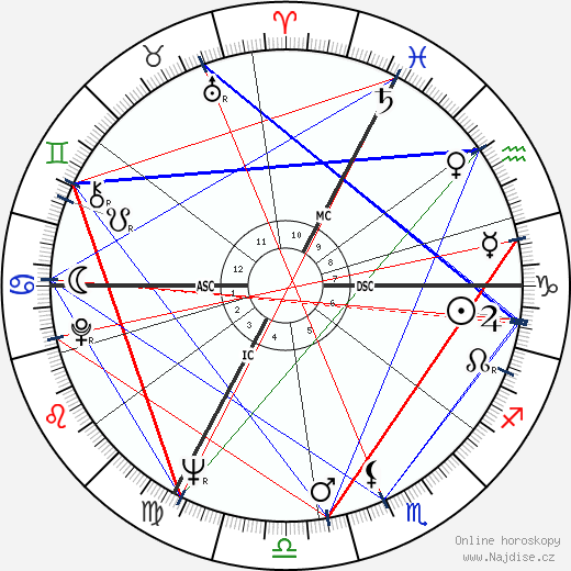 Jacques Mesrine wikipedie wiki 2018, 2019 horoskop