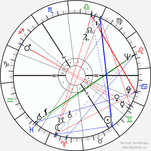 Jacques Poitrenaud wikipedie wiki 2019, 2020 horoskop