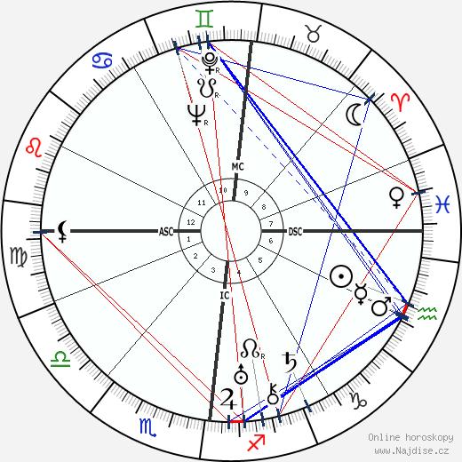 Jacques Prévert wikipedie wiki 2018, 2019 horoskop