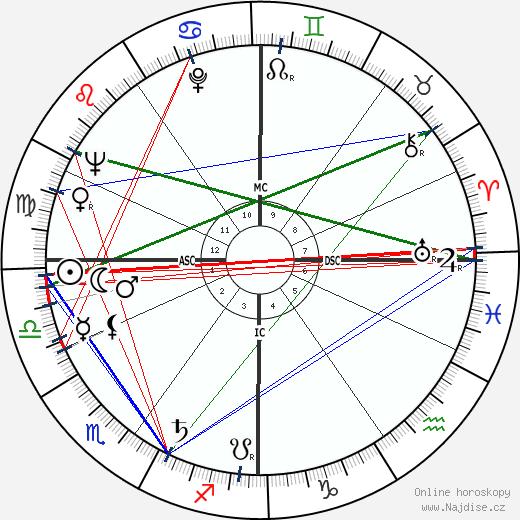 Jacques Prigent wikipedie wiki 2019, 2020 horoskop