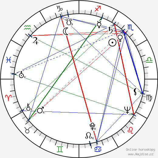 Jacques Rozier wikipedie wiki 2018, 2019 horoskop