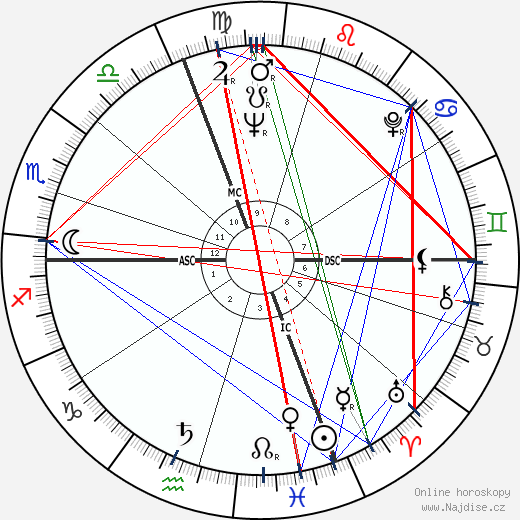 Jacques Schmidt wikipedie wiki 2018, 2019 horoskop