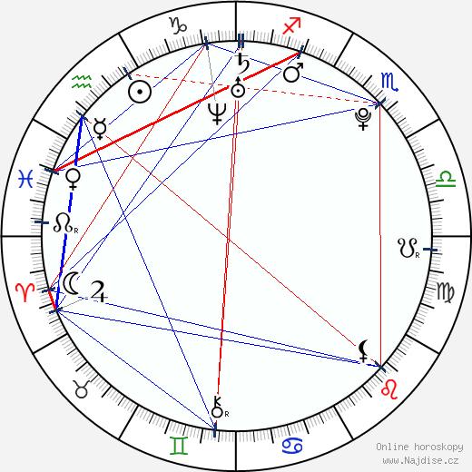 Jade Ewen wikipedie wiki 2018, 2019 horoskop
