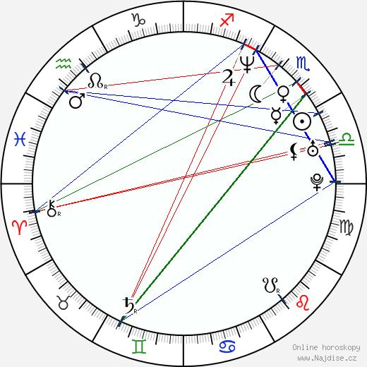 Jade Jagger wikipedie wiki 2018, 2019 horoskop