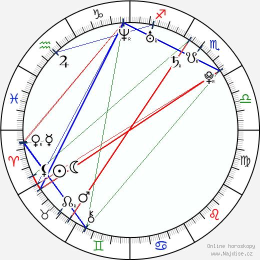 Jadyn Maria wikipedie wiki 2017, 2018 horoskop