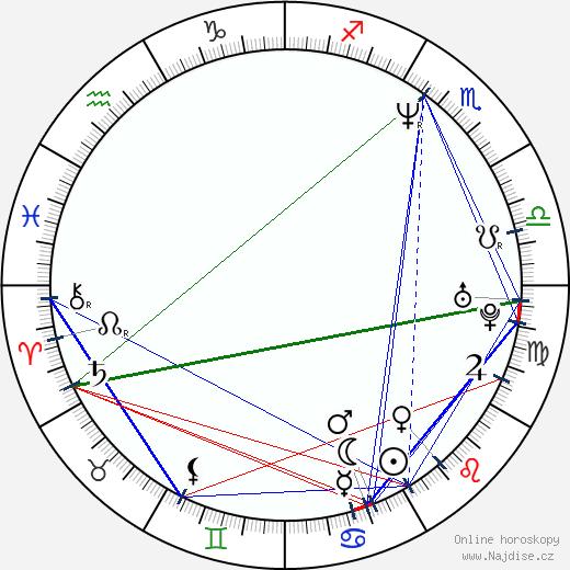 Jae-hun Tak wikipedie wiki 2018, 2019 horoskop
