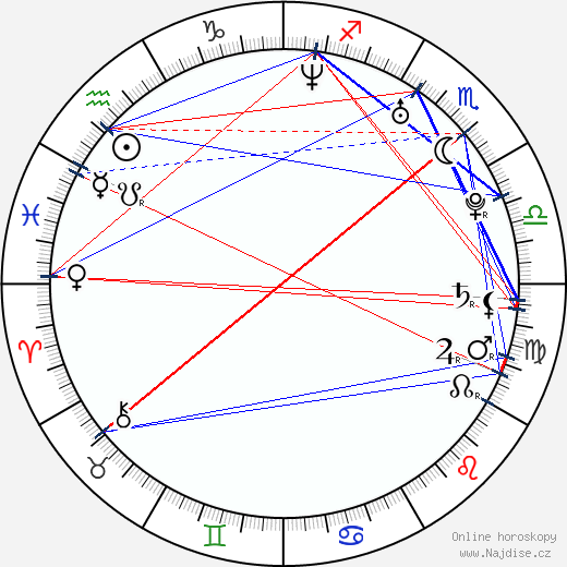 Jae-un Lee wikipedie wiki 2019, 2020 horoskop